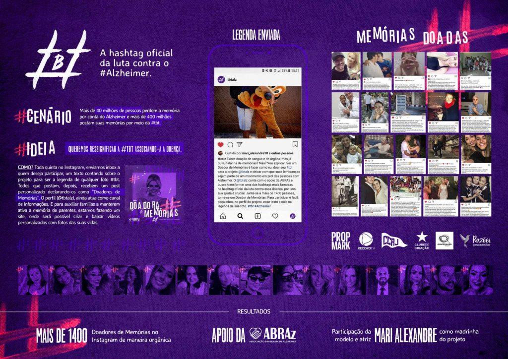 Tbt, a hashtag oficial na luta contra o mal de Alzheimer