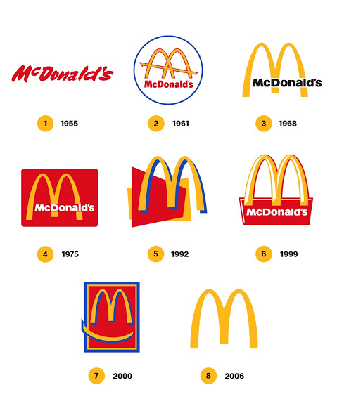 Era Do McDonald's